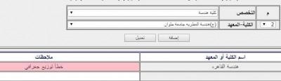 طلاب البحر الأحمر ممنوعون من الالتحاق بجامعة القاهرة بسبب قرار التوزيع الجغرافي