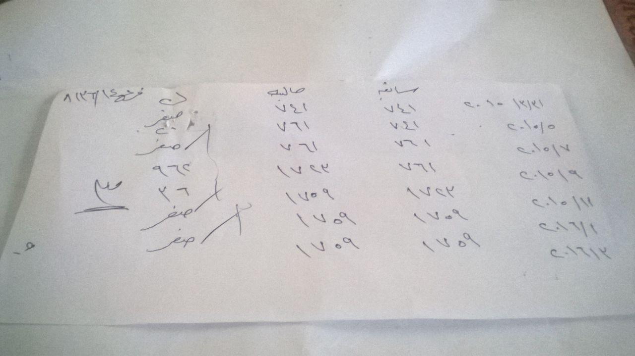 #امسك_فاتورة| يا تدفع يا المية تقطع.. رسوم مياه شقة بالمنصورة 1678 جنيهًا (صور)